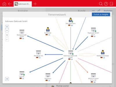 CAS genesisWorld Ansicht des Firmennetzwerks Insights auf dem Tablet